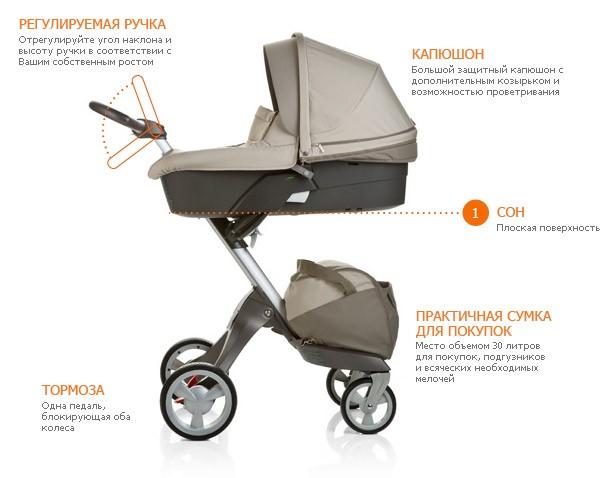 Обзор возможностей и фишек детской коляски стокке